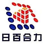 青岛日百合力商贸有限公司 最新采购和商业信息