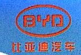 菏泽润东汽车销售服务有限公司 最新采购和商业信息