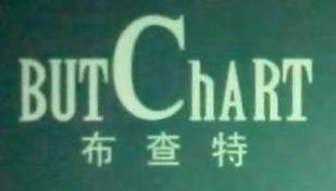 深圳市鹏福特纺织品有限公司 最新采购和商业信息