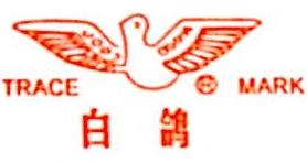 南昌白鸽线厂 最新采购和商业信息