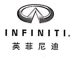 扬州永达汽车销售服务有限公司 最新采购和商业信息