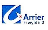 深圳市卓世达国际货运代理有限公司 最新采购和商业信息