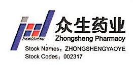 沾益县益康中药饮片有限责任公司 最新采购和商业信息