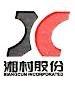 湘村高科农业股份有限公司 最新采购和商业信息