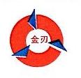 南昌第五砂轮厂 最新采购和商业信息