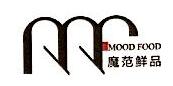 上海井然贸易有限公司 最新采购和商业信息