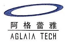 广东阿格蕾雅光电材料有限公司 最新采购和商业信息