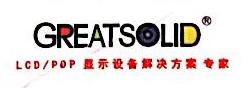 深圳市展兴商贸有限公司 最新采购和商业信息