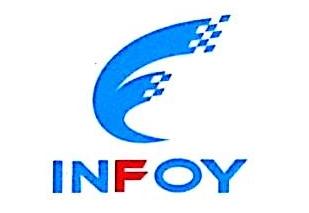 重庆翼扶科技有限公司 最新采购和商业信息