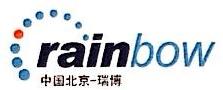北京瑞博申命国际贸易有限公司 最新采购和商业信息