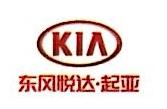 鸡西市吉顺达汽车销售有限公司 最新采购和商业信息