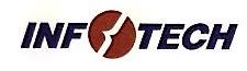 深圳兆迪技术有限公司 最新采购和商业信息