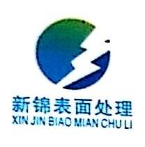 昆山久泰金属制品厂 最新采购和商业信息