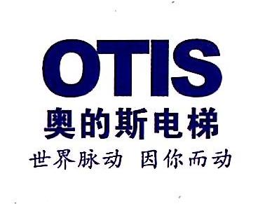江西省通强电梯有限公司 最新采购和商业信息