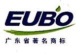 深圳市优宝惠新材料科技有限公司 最新采购和商业信息