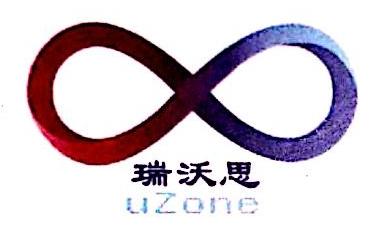 云南瑞沃思新能源科技有限公司 最新采购和商业信息