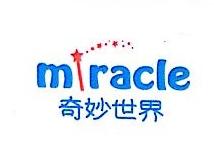 福州奇妙商贸有限责任公司 最新采购和商业信息