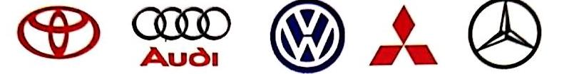 禄丰蓝天进口汽车服务有限公司 最新采购和商业信息