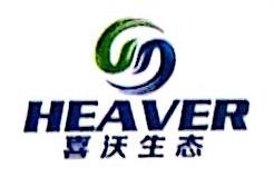深圳喜沃生态科技有限公司 最新采购和商业信息