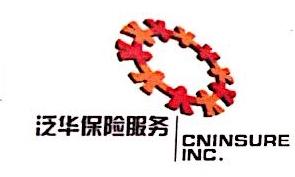 福建泛华投资有限公司 最新采购和商业信息