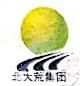 南京劲润商贸有限公司 最新采购和商业信息