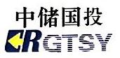 上海昊阁实业有限公司 最新采购和商业信息