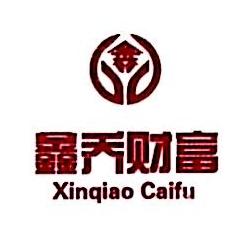 北京鑫乔联合投资管理有限公司 最新采购和商业信息