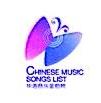 浙江金曲文化艺术有限公司 最新采购和商业信息