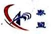 洛阳昆泰贸易有限公司 最新采购和商业信息