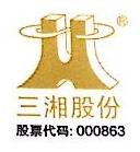 上海湘南置业有限公司 最新采购和商业信息
