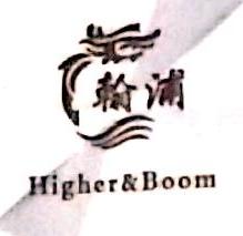 南昌翰浦贸易有限公司 最新采购和商业信息