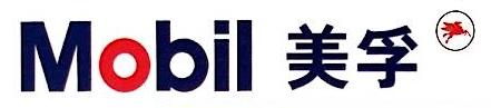 昆明润发商贸有限公司 最新采购和商业信息