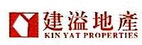 贵州建溢经济发展有限公司 最新采购和商业信息