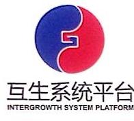 重庆昊帝企业管理咨询有限公司 最新采购和商业信息