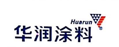 莆田市闽中化工建材有限公司 最新采购和商业信息