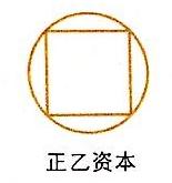 上海正乙投资管理有限公司 最新采购和商业信息