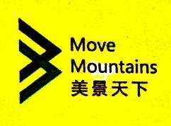 南昌美景天下科技有限公司 最新采购和商业信息