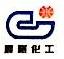 南通市通州区晨曦经贸有限公司 最新采购和商业信息