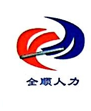 苏州全顺人力资源职介服务有限公司 最新采购和商业信息