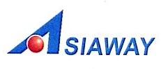 宁波海威汽车零件股份有限公司 最新采购和商业信息