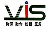 厦门市威思朗光电科技有限公司 最新采购和商业信息