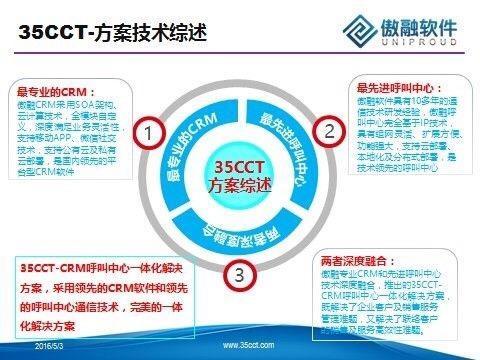 上海傲融软件技术有限公司