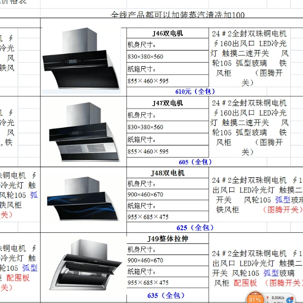 李炽强 最新采购和商业信息