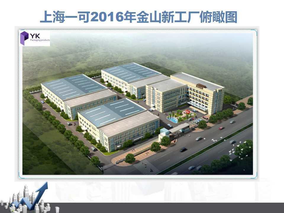 上海一可包装制品有限公司 最新采购和商业信息