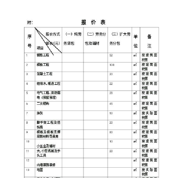 杨敦飞 最新采购和商业信息