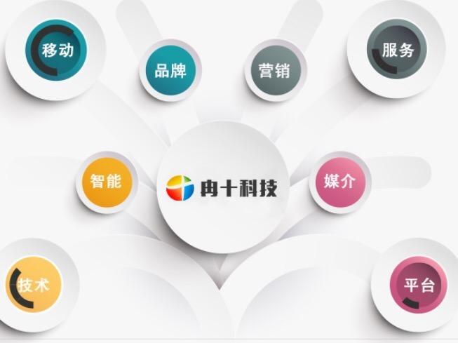 冉十科技(北京)有限公司