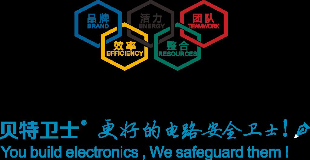 东莞市贝特电子科技股份有限公司 最新采购和商业信息