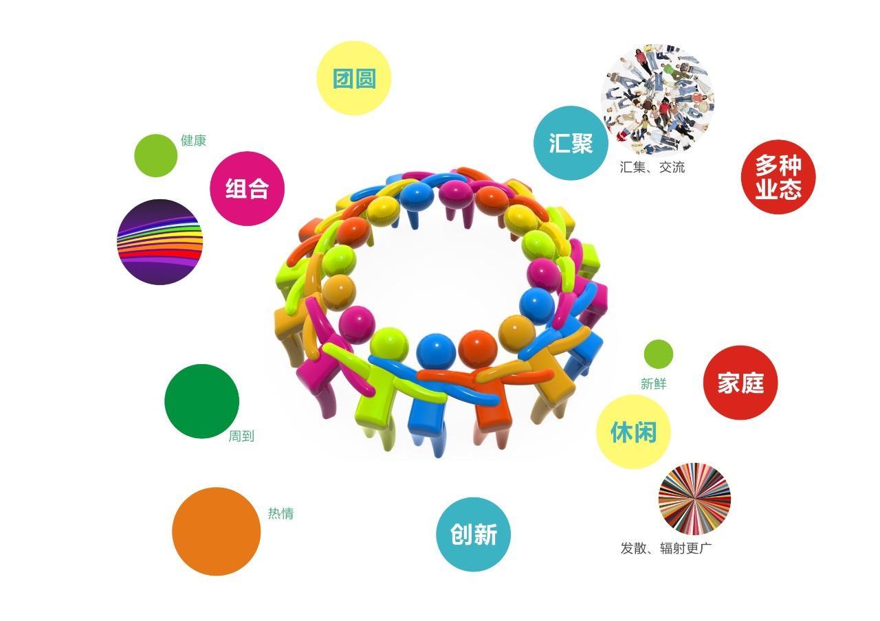 中山市团家汇商业有限公司 最新采购和商业信息