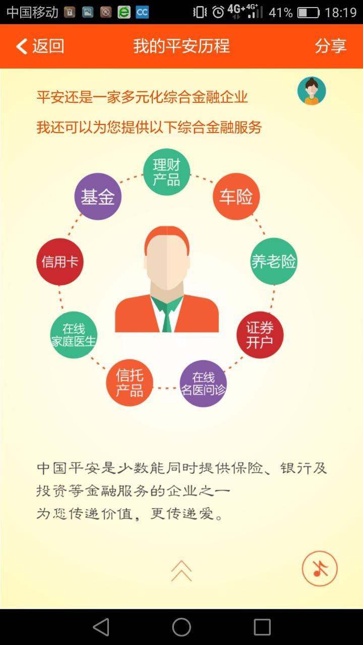 中国平安保险(集团)股份有限公司 最新采购和商业信息