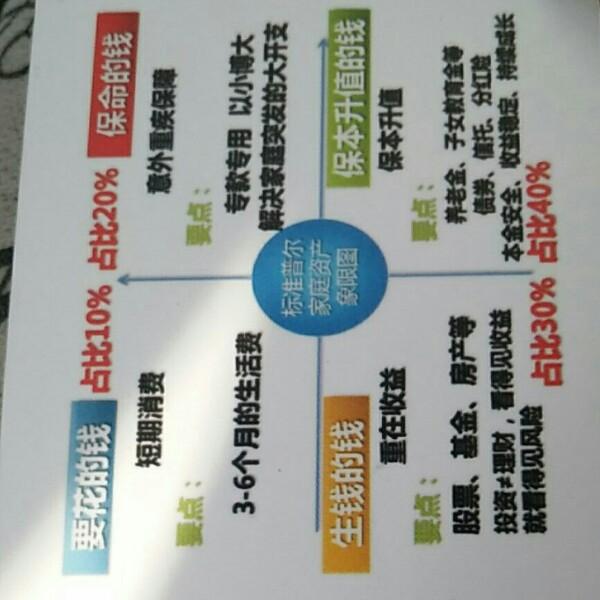 陈小刚 最新采购和商业信息